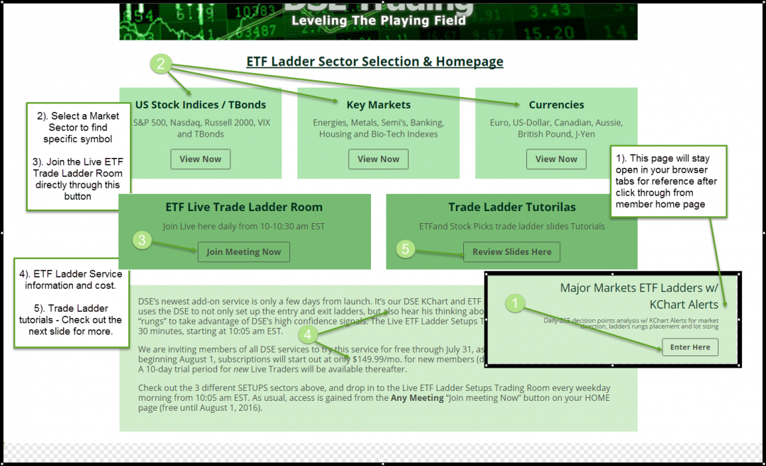 Etf Ladder home page tutorial